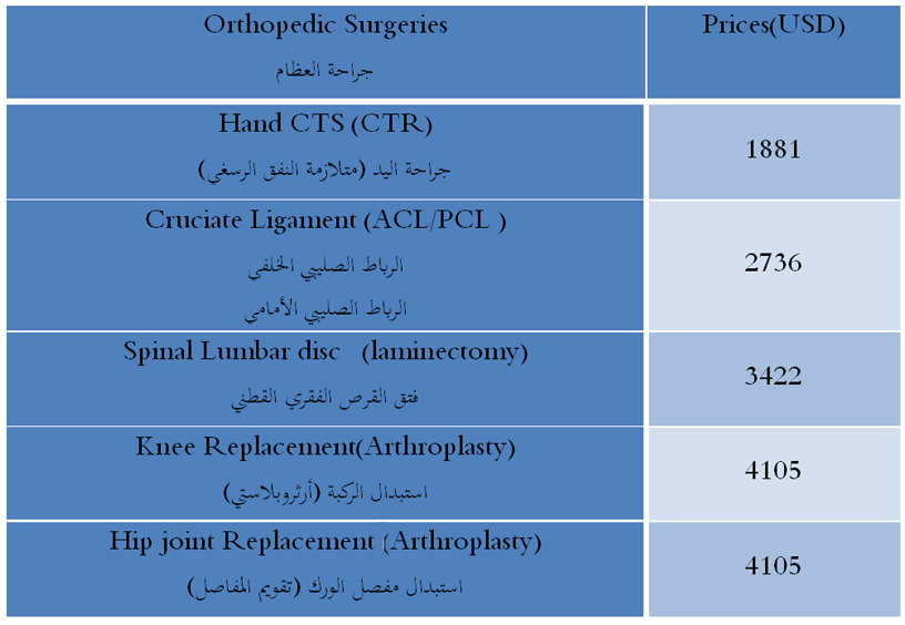 Orthopedic-surgeeries